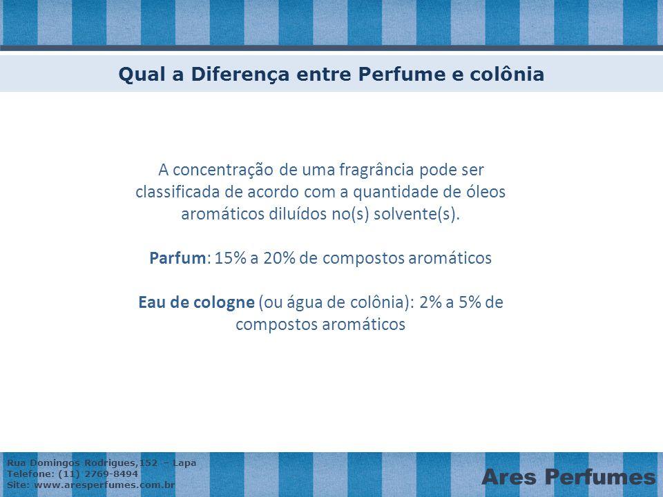 Qual a Diferença entre Perfume e colônia