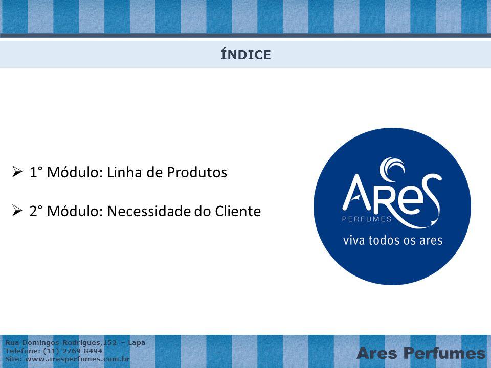 1° Módulo: Linha de Produtos 2° Módulo: Necessidade do Cliente