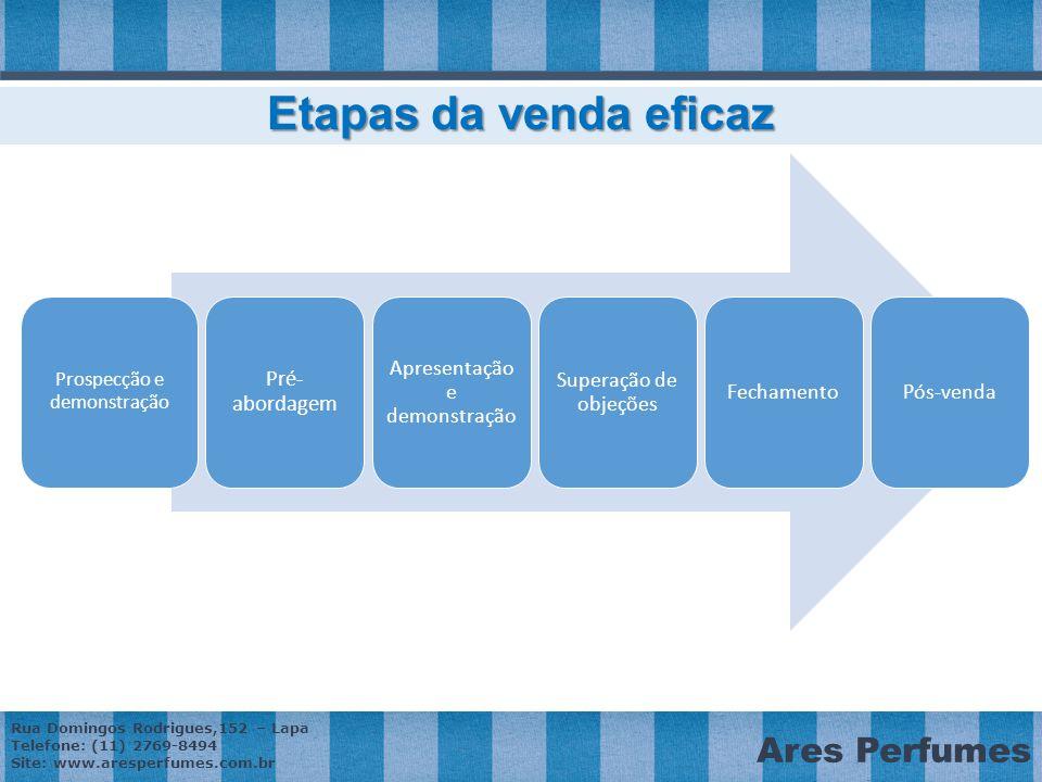 Etapas da venda eficaz Pré-abordagem Apresentação e demonstração