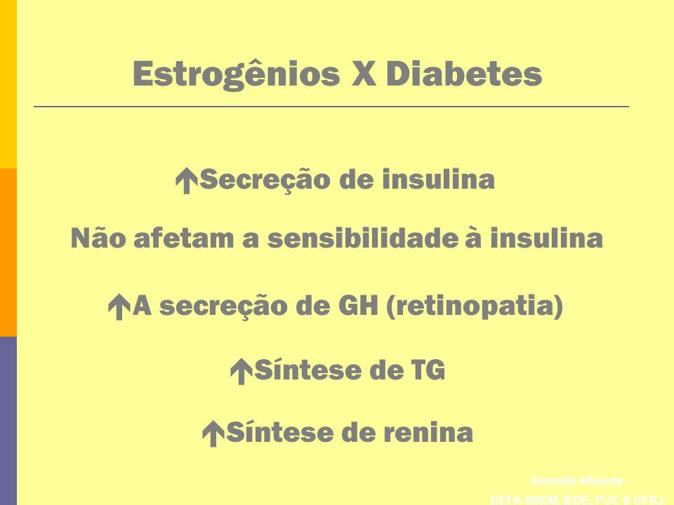 Estrogênios X Diabetes