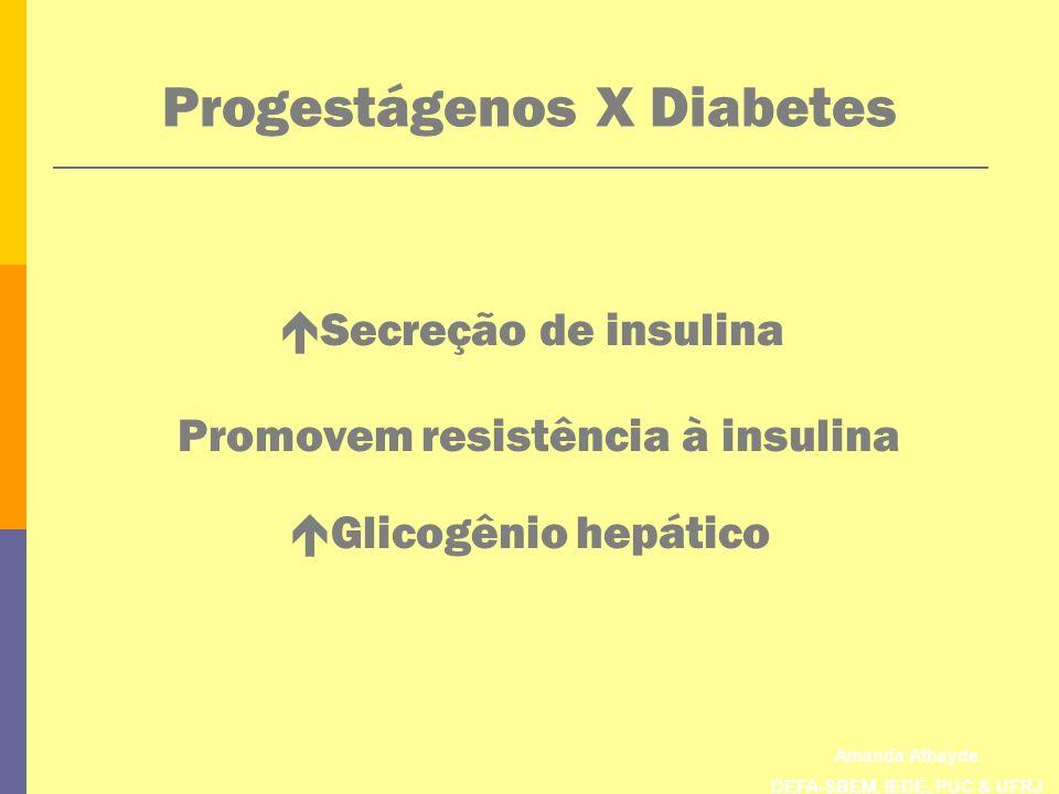 Progestágenos X Diabetes
