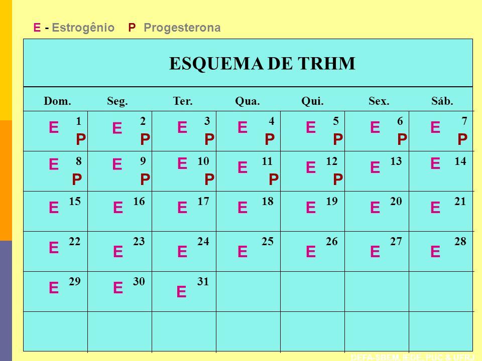 ESQUEMA DE TRHM E E E E E E E P P P P P P P E E E E E E E P P P P P E
