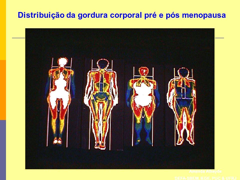 Distribuição da gordura corporal pré e pós menopausa