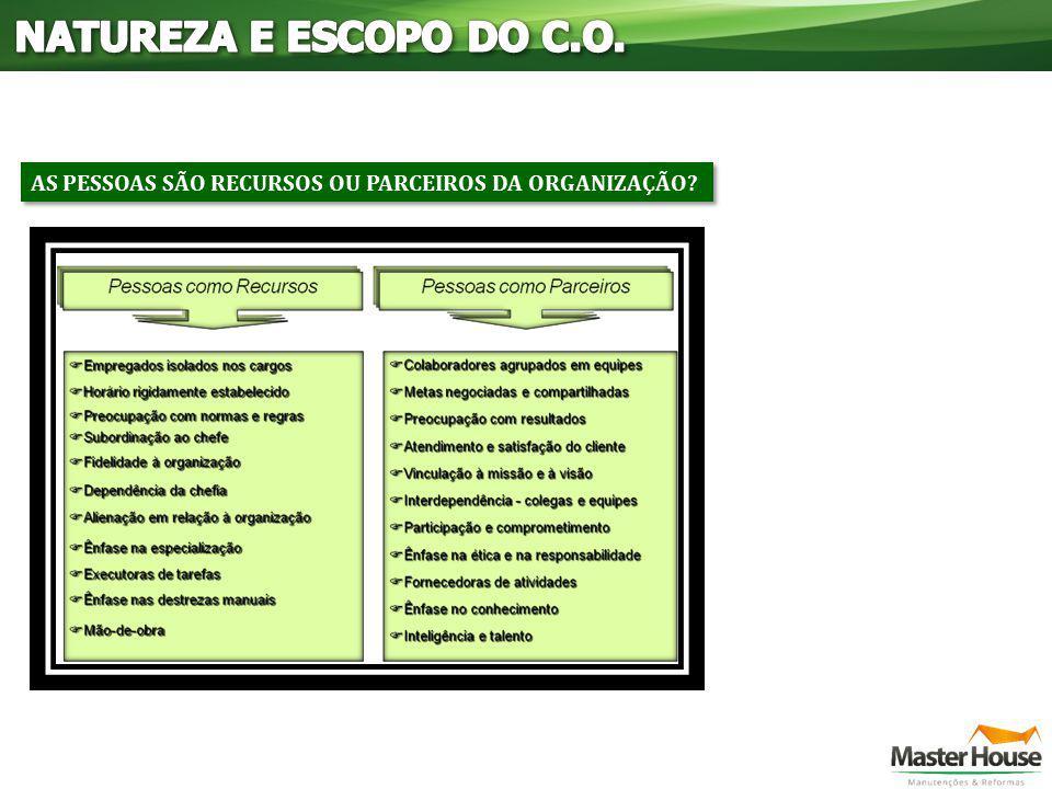 NATUREZA E ESCOPO DO C.O. AS PESSOAS SÃO RECURSOS OU PARCEIROS DA ORGANIZAÇÃO