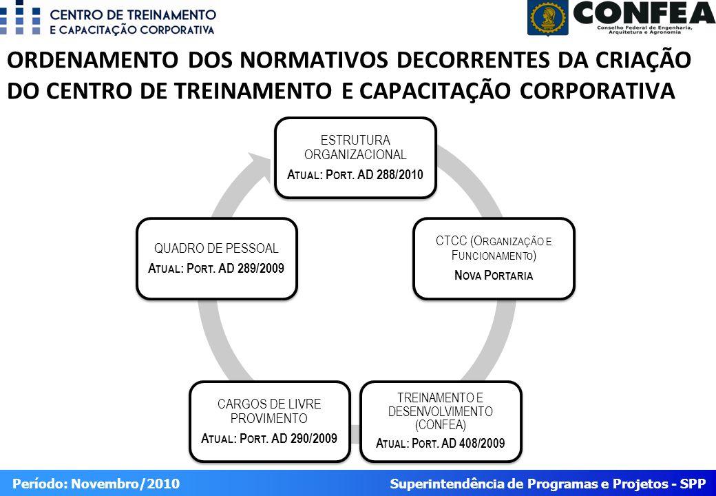 ORDENAMENTO DOS NORMATIVOS DECORRENTES DA CRIAÇÃO DO CENTRO DE TREINAMENTO E CAPACITAÇÃO CORPORATIVA