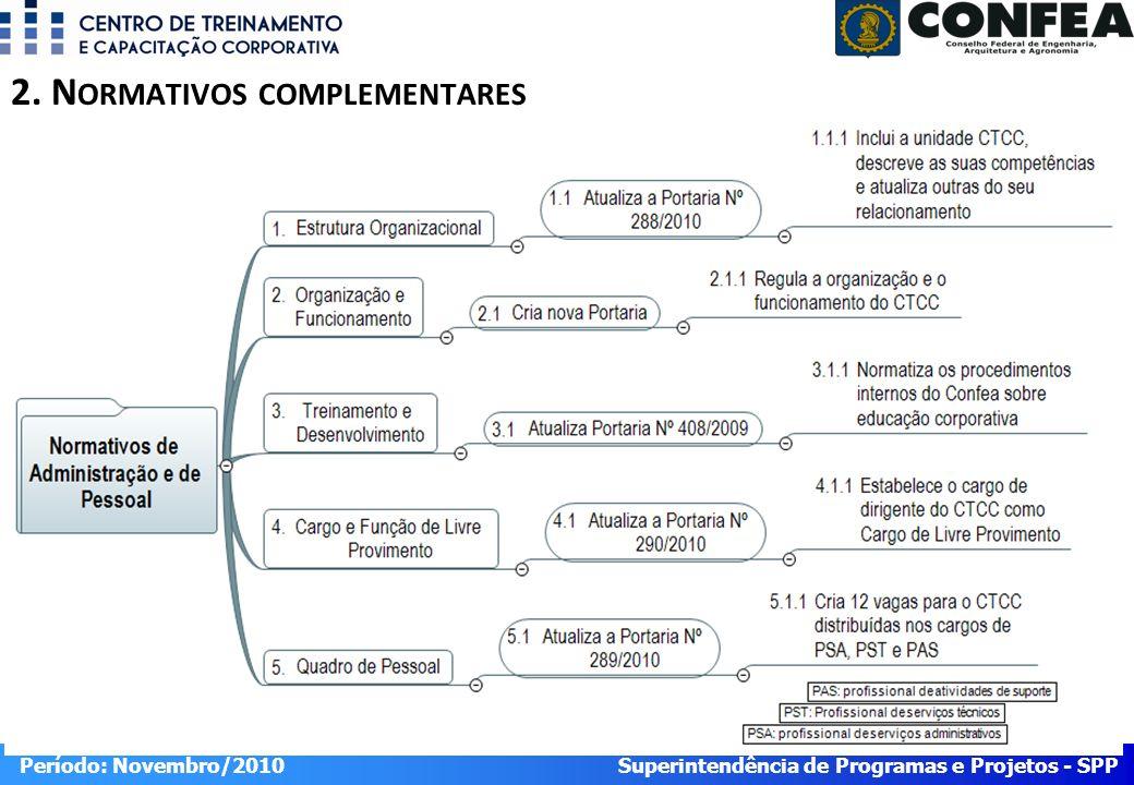 2. Normativos complementares