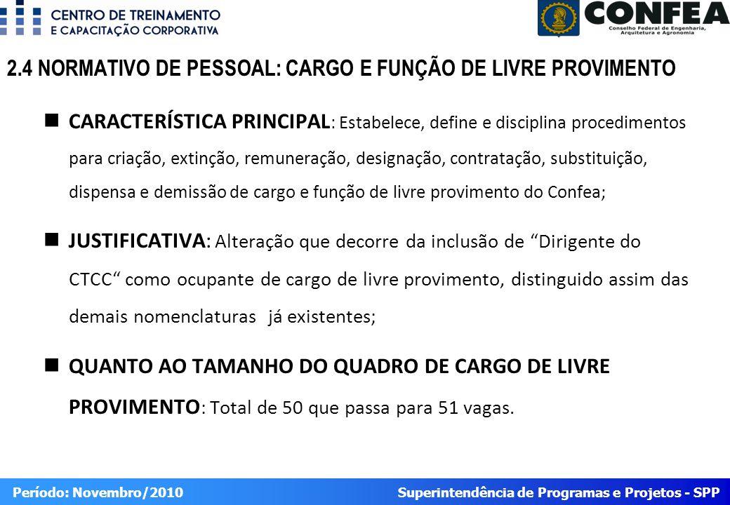 2.4 NORMATIVO DE PESSOAL: CARGO E FUNÇÃO DE LIVRE PROVIMENTO