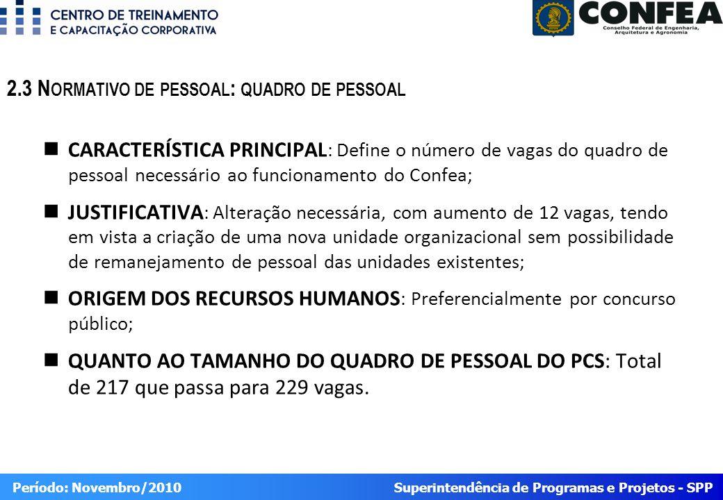 2.3 Normativo de pessoal: quadro de pessoal