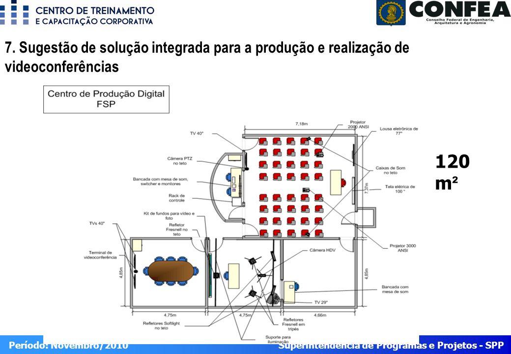 7. Sugestão de solução integrada para a produção e realização de videoconferências