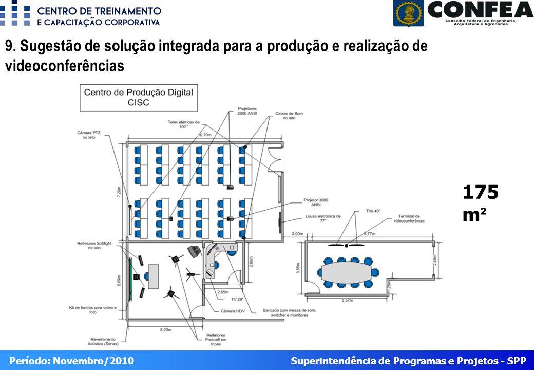 9. Sugestão de solução integrada para a produção e realização de videoconferências