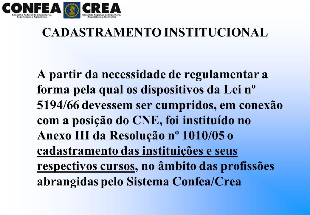 CADASTRAMENTO INSTITUCIONAL