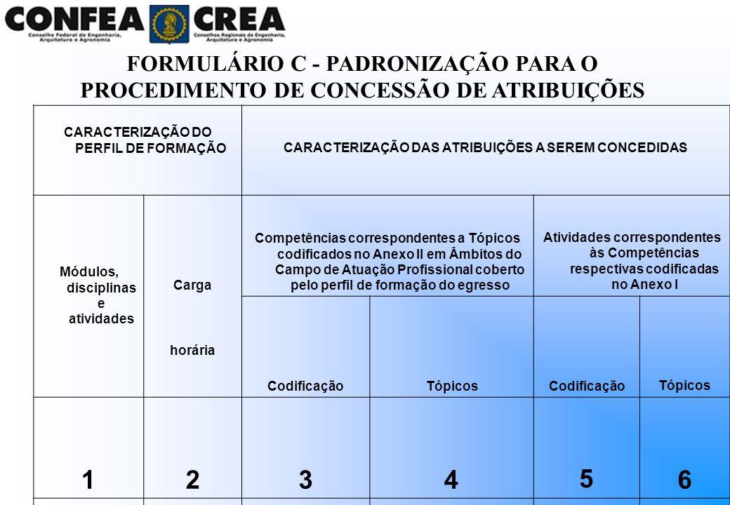 FORMULÁRIO C - PADRONIZAÇÃO PARA O PROCEDIMENTO DE CONCESSÃO DE ATRIBUIÇÕES