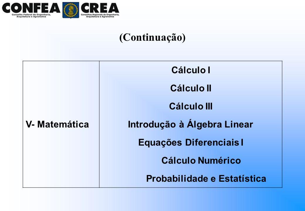 (Continuação) V- Matemática Cálculo I Cálculo II Cálculo III