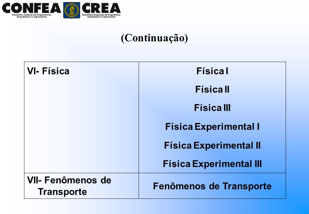Física Experimental II Física Experimental III Fenômenos de Transporte