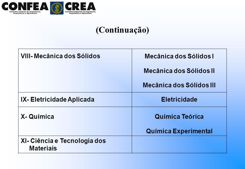 Mecânica dos Sólidos II Mecânica dos Sólidos III