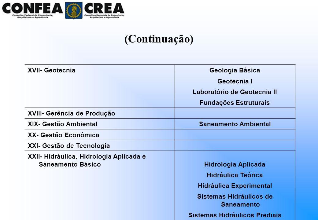 (Continuação) XVII- Geotecnia Geologia Básica Geotecnia I