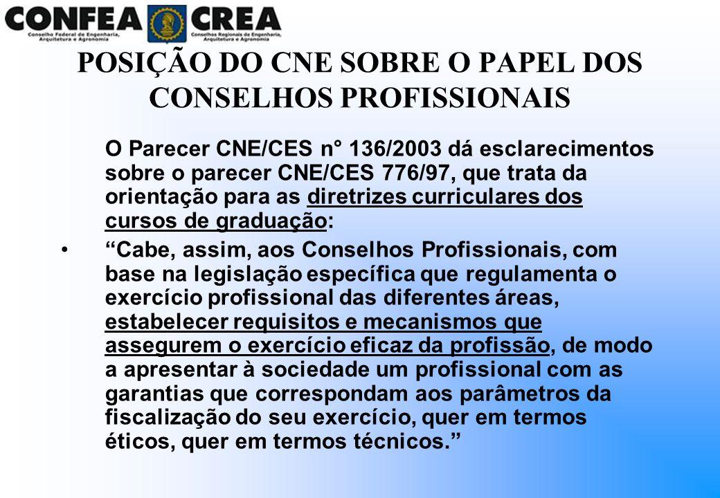 POSIÇÃO DO CNE SOBRE O PAPEL DOS CONSELHOS PROFISSIONAIS