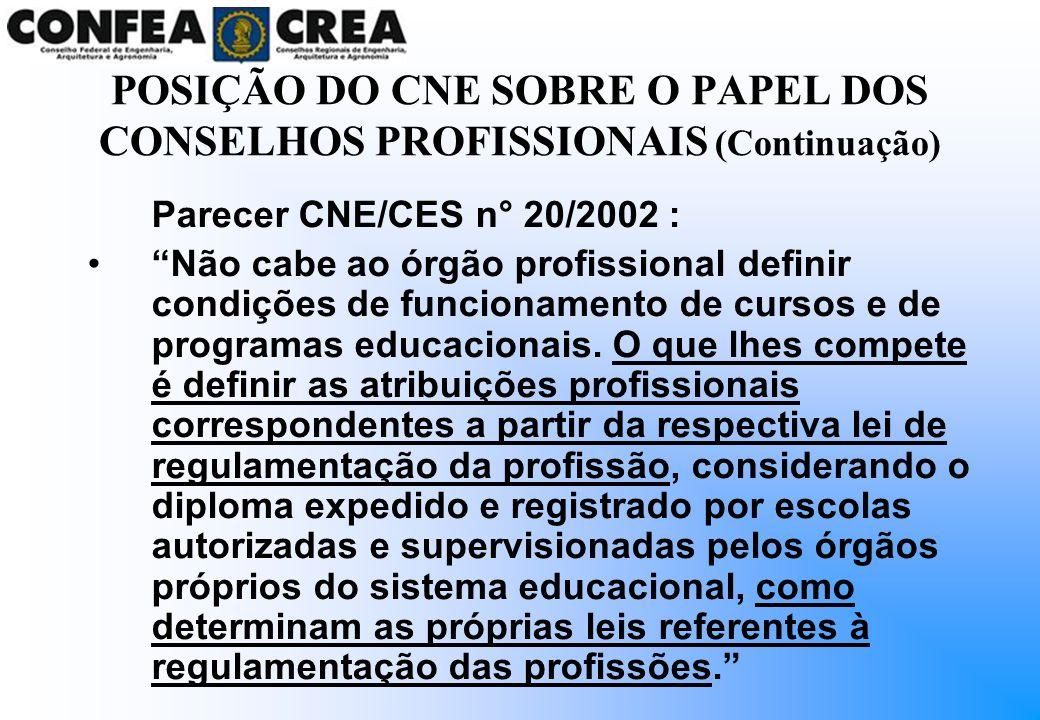 POSIÇÃO DO CNE SOBRE O PAPEL DOS CONSELHOS PROFISSIONAIS (Continuação)