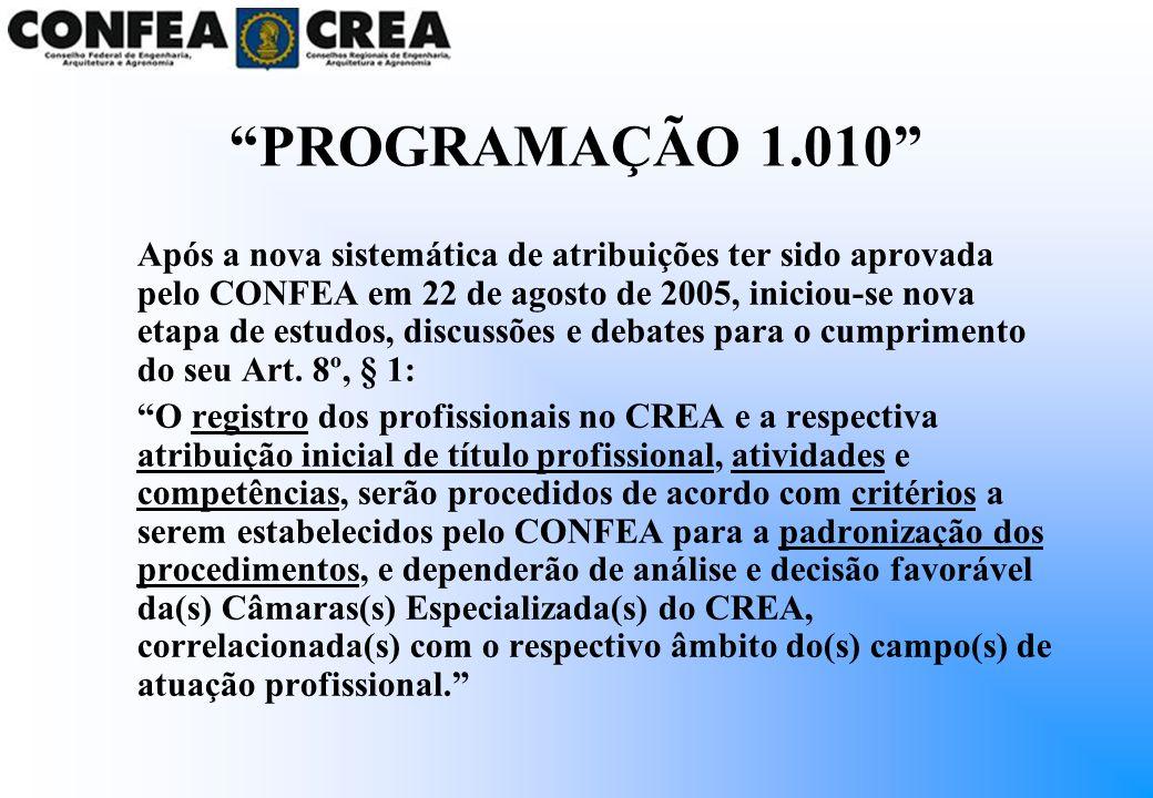 PROGRAMAÇÃO 1.010