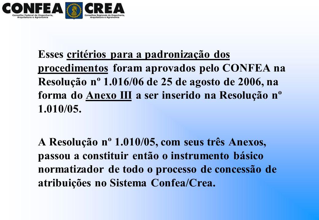 Esses critérios para a padronização dos procedimentos foram aprovados pelo CONFEA na Resolução nº 1.016/06 de 25 de agosto de 2006, na forma do Anexo III a ser inserido na Resolução nº 1.010/05.