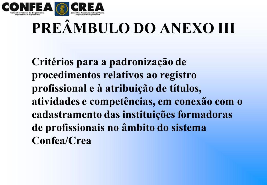 PREÂMBULO DO ANEXO III