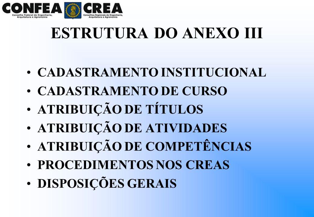 ESTRUTURA DO ANEXO III CADASTRAMENTO INSTITUCIONAL