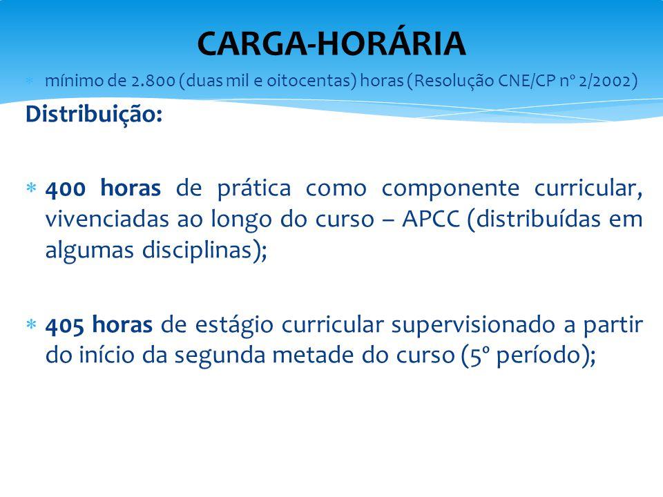 CARGA-HORÁRIA Distribuição: