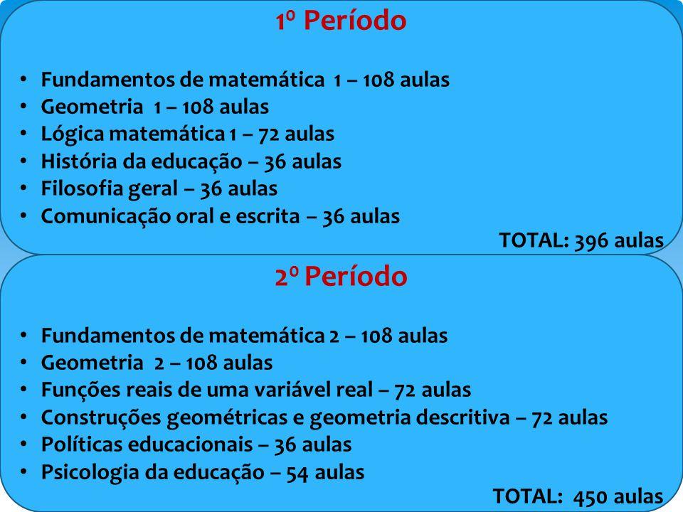 10 Período 20 Período Fundamentos de matemática 1 – 108 aulas