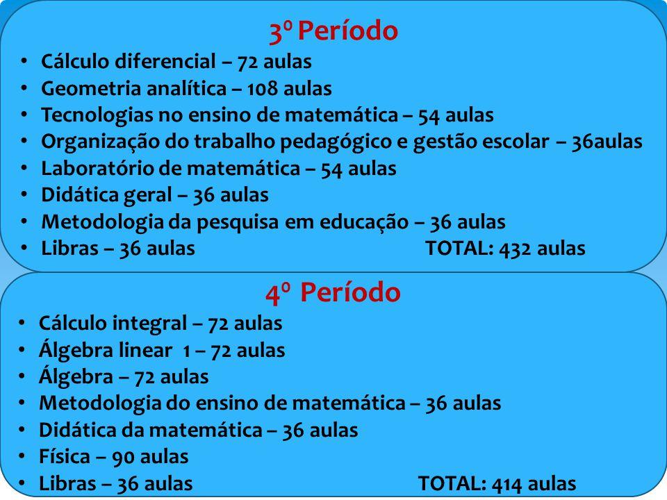 30 Período 40 Período Cálculo diferencial – 72 aulas