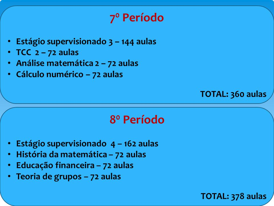 70 Período 80 Período Estágio supervisionado 3 – 144 aulas