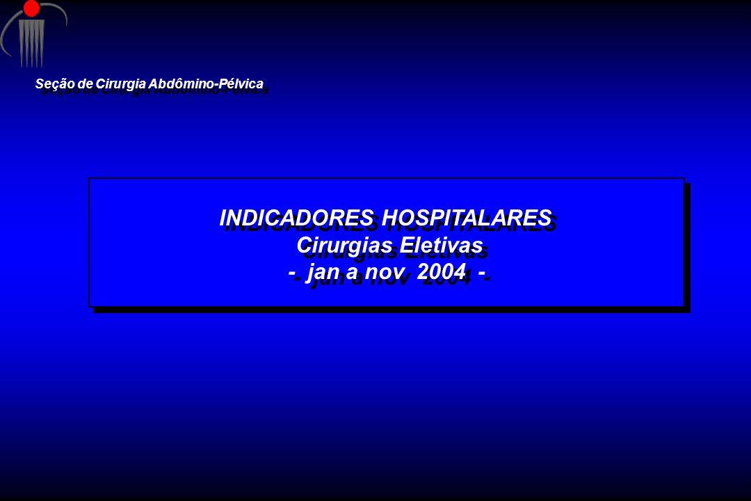 INDICADORES HOSPITALARES