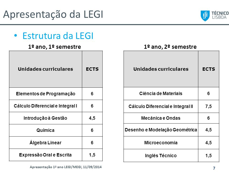 Apresentação da LEGI Estrutura da LEGI 1º ano, 1º semestre