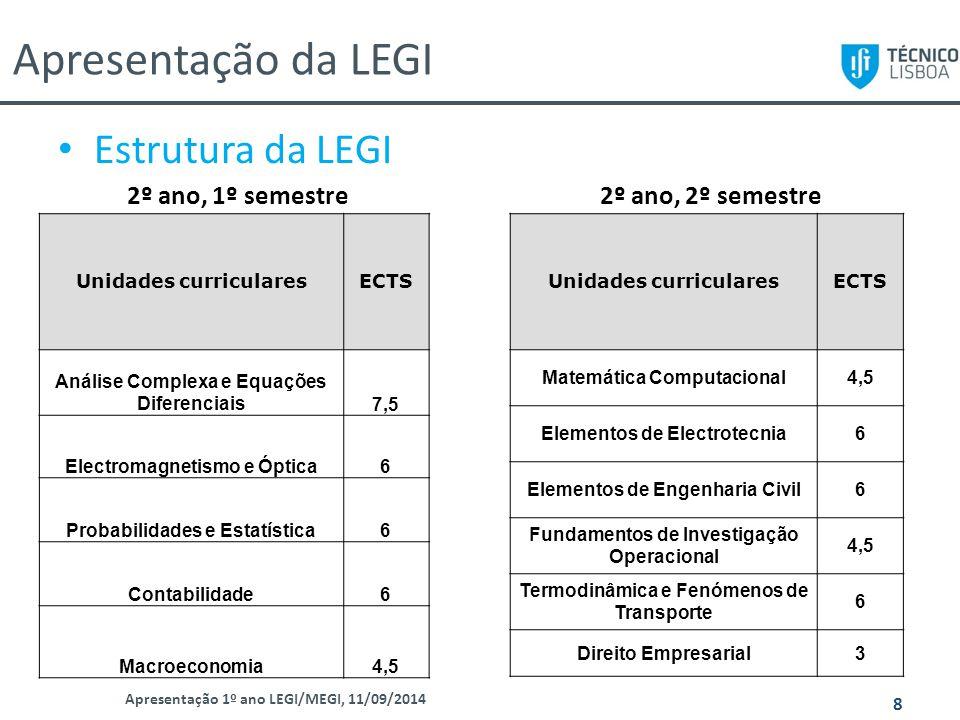 Apresentação da LEGI Estrutura da LEGI 2º ano, 1º semestre