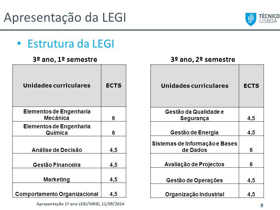 Apresentação da LEGI Estrutura da LEGI 3º ano, 1º semestre