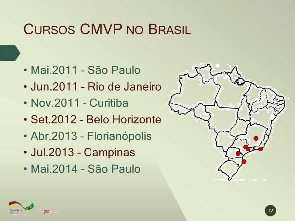 Cursos CMVP no Brasil Mai.2011 – São Paulo Jun.2011 – Rio de Janeiro