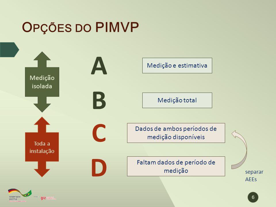 A B C D Opções do PIMVP Medição e estimativa Medição isolada
