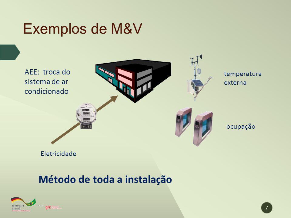 Exemplos de M&V Método de toda a instalação