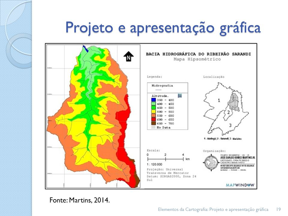 Projeto e apresentação gráfica