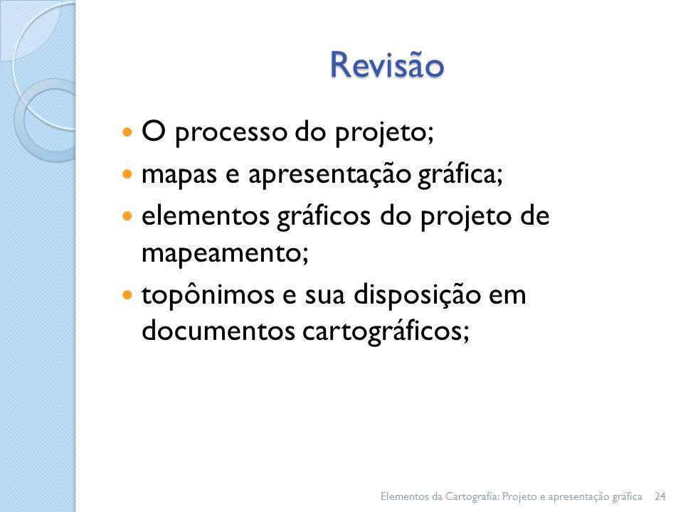 Revisão O processo do projeto; mapas e apresentação gráfica;