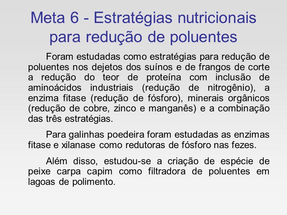 Meta 6 - Estratégias nutricionais para redução de poluentes