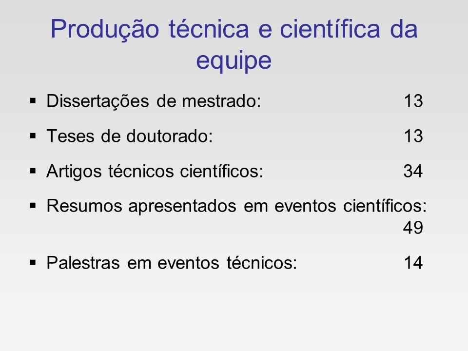 Produção técnica e científica da equipe