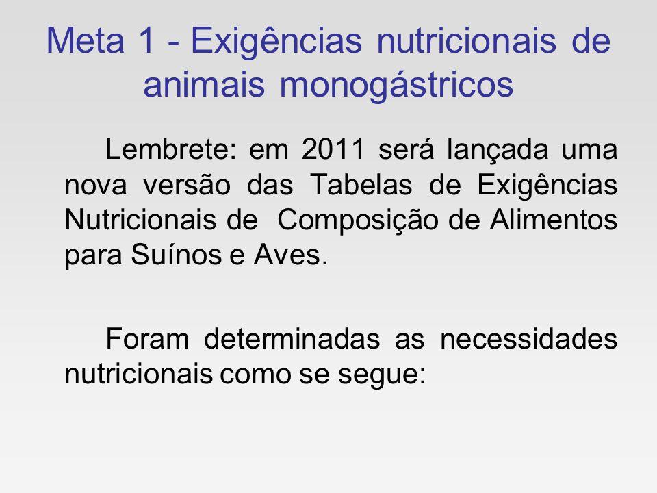 Meta 1 - Exigências nutricionais de animais monogástricos
