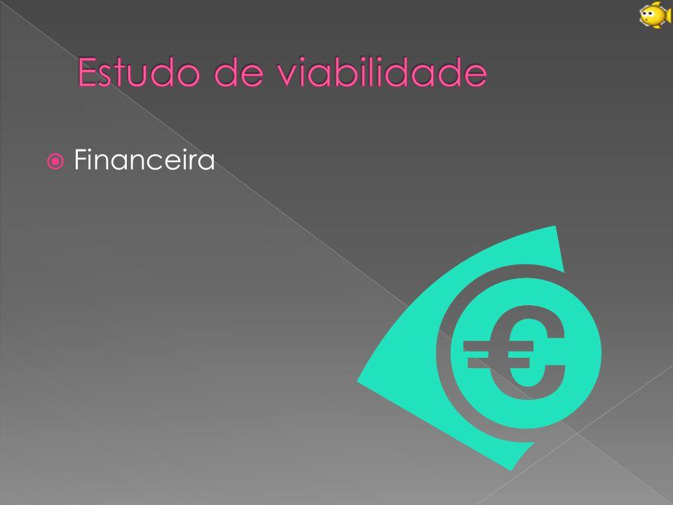 Estudo de viabilidade Financeira