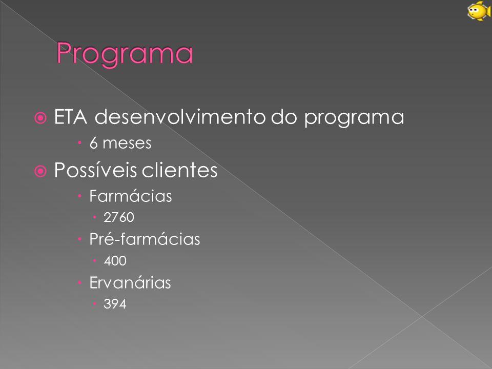 Programa ETA desenvolvimento do programa Possíveis clientes 6 meses