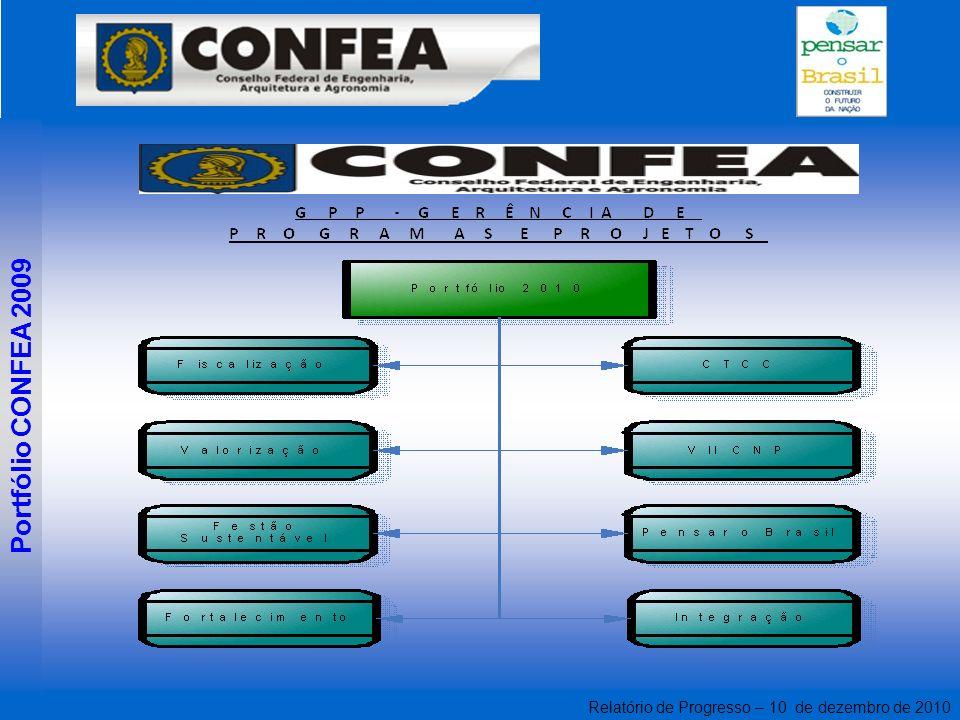 Portfólio CONFEA 2009