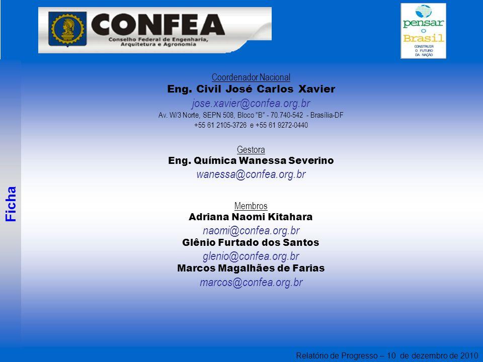 Ficha jose.xavier@confea.org.br wanessa@confea.org.br