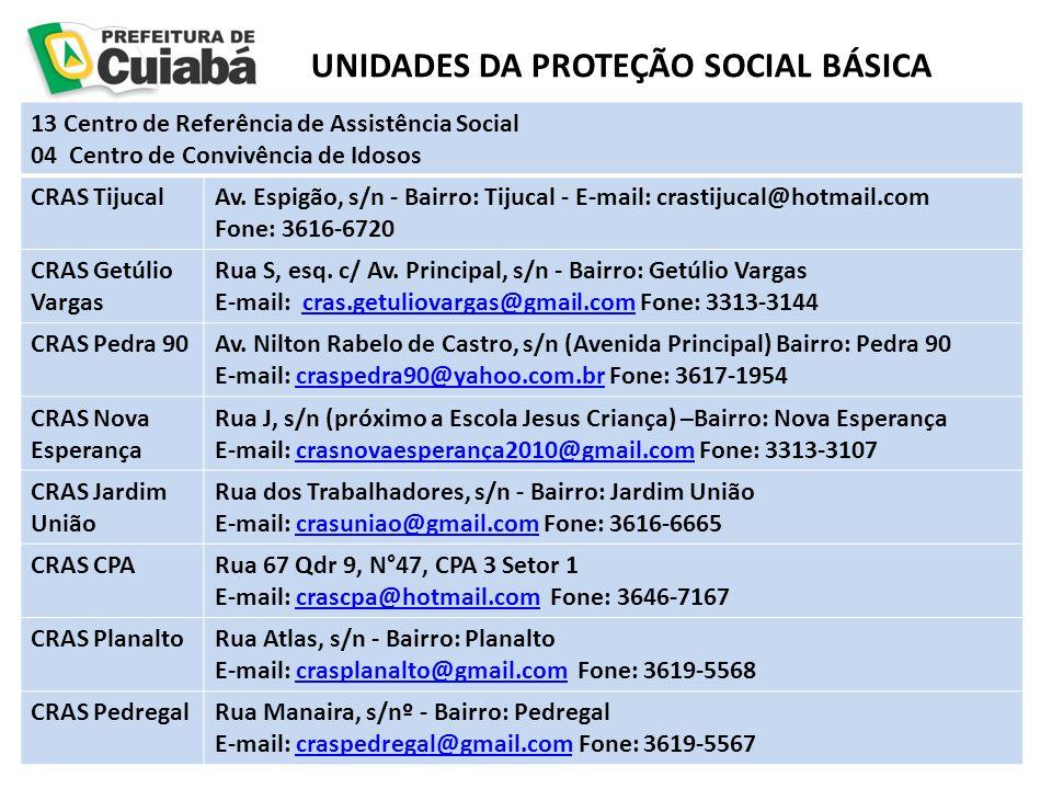 UNIDADES DA PROTEÇÃO SOCIAL BÁSICA