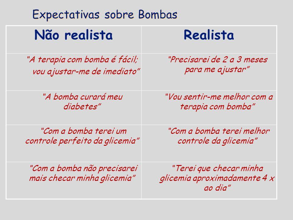 Expectativas sobre Bombas