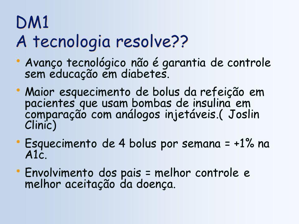 DM1 A tecnologia resolve
