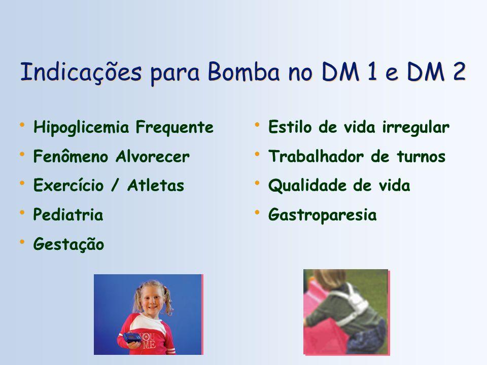 Indicações para Bomba no DM 1 e DM 2
